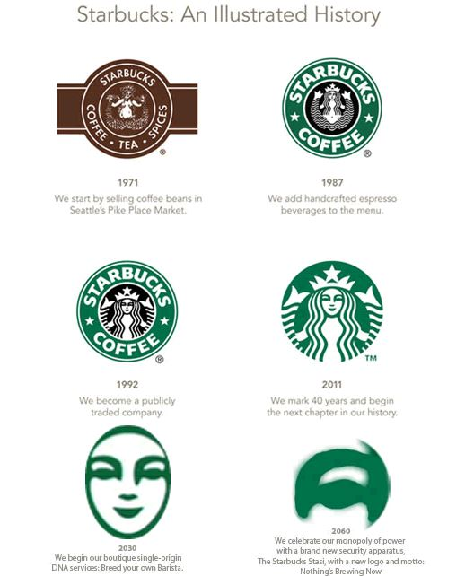 Starbucks 2012 Classic Large Coffee Mug White Green ... |Starbucks Coffee Logo 2012