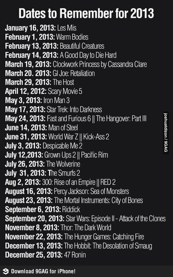 2013 Must Watch Movies